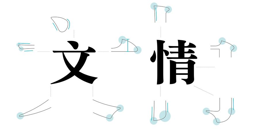 AR-ShuYuanSong-6-1