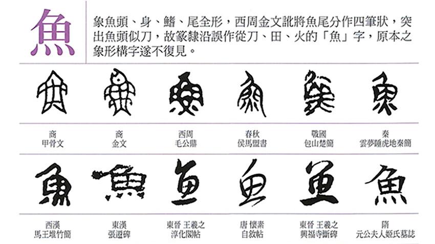 漢字文化圈印刷字體的淵源與發展探討(一)
